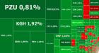 Mocne wzrosty na rynkach akcji, w grze KGHM i GPW