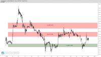 BOOMBIT – aktualizacja spojrzenia na wykres