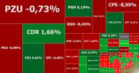 Pozytywne nastroje na GPW, inwestorzy czekają na Fed