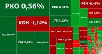 Banki centralne jedyną szansą na wzrosty na giełdach, w grze Play i DataWalk