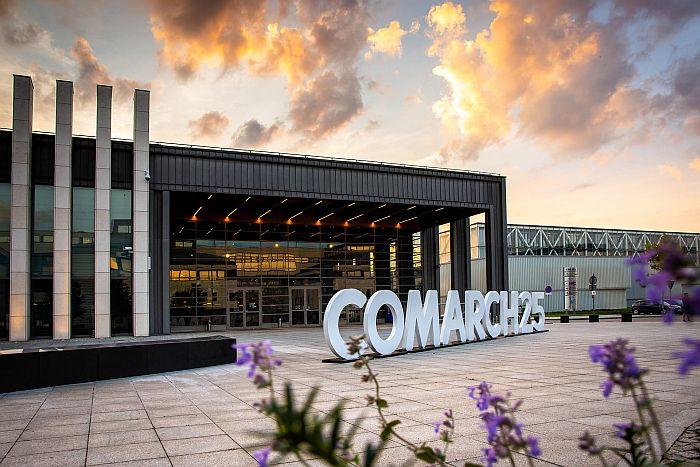Comarch, wyniki, akcje