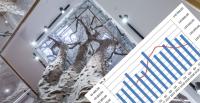 Światełko w tunelu – omówienie sprawozdania finansowego Lena Lighting po 2 kw. 2019 r.
