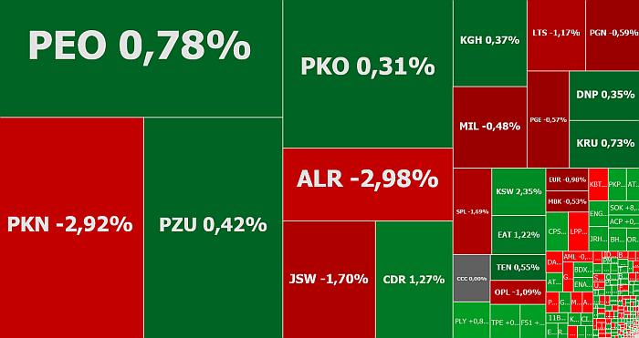 PKN Orlen, Alior bank, JSW, Klabater, komentarz, akcje, indeksy