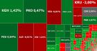 Millennium i XTB rosną po wynikach, przewaga zieleni na GPW