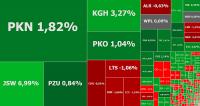 Zielono w Europie, JSW i KGHM ciągną w górę WIG20