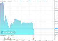 Główni akcjonariusze Ten Square Games sprzedali 13,3 proc. akcji za 220 mln zł