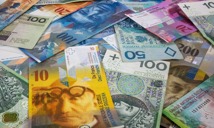 frank,waluty,kredyty, getin, noble, bank