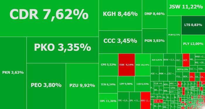 mapa,rynku,gpw