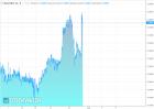 BoomBit rośnie po rekordowych wynikach za I kwartał