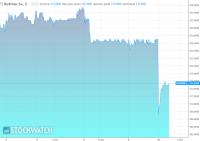 Hiszpanie sprzedają pakiet akcji Budimeksu z dwucyfrowym dyskontem