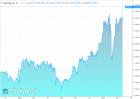 Kurs akcji Newagu bije rekordy po szacunkowych wynikach za I kwartał
