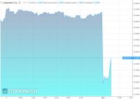 AQT Water odwieszone. Inwestorzy rzucili się na przecenione akcje