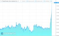 Mocne wzrosty na kursie akcji XTB. W tle kwestia dywidendy