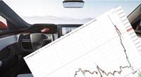 Szaleństwo na kursie akcji CD Projektu po wpisie Elona Muska na Twitterze