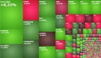 Banki wywindowały WIG20 powyżej 2.000 pkt., wysokie obroty na PKO BP i Mo-Bruku