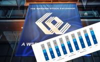 W 2020 r. inwestorzy indywidualni odpowiadali już za 1/4 obrotów na rynku głównym GPW