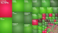WIG20 błyszczy w Europie, mocne wzrosty na PGE, PKO BP i LPP